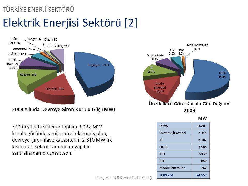 Elektrik Enerjisi Sektörü [2]